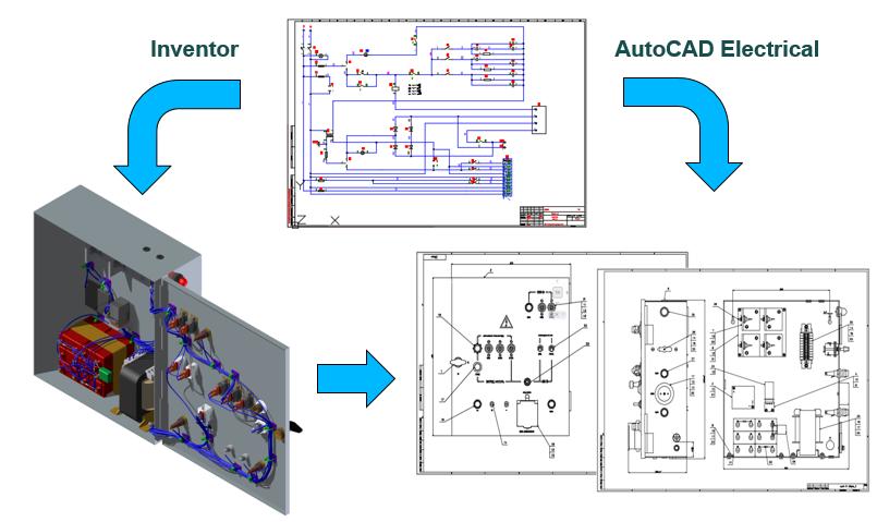 autocad electrical autodesk product design suite ultimate 2015. Black Bedroom Furniture Sets. Home Design Ideas