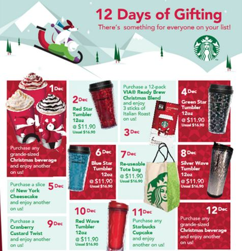 30 thousand feet: On the 12th Day of Christmas, Starbucks Gave to Me…