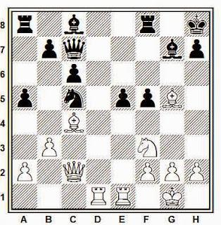 Posición de la partida de ajedrez Winants - Gooris (Bélgica, 1992)