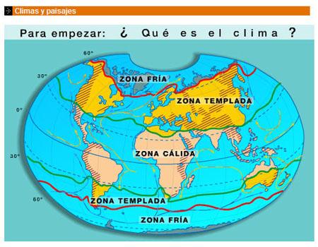 ¿QUÉ ES EL CLIMA?