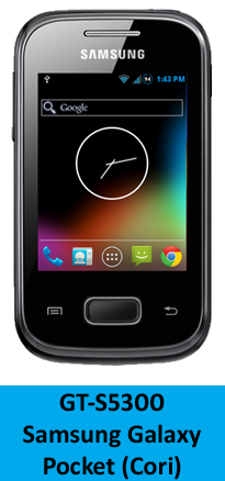 download odin for samsung galaxy pocket gt s5300