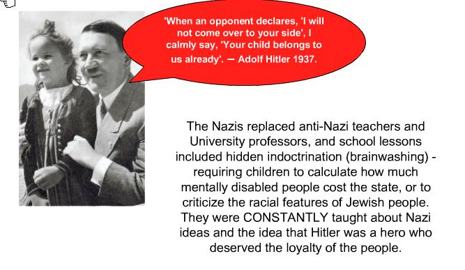 Studies of Ideas & Beliefs: Nazi Germany: PAGE 6
