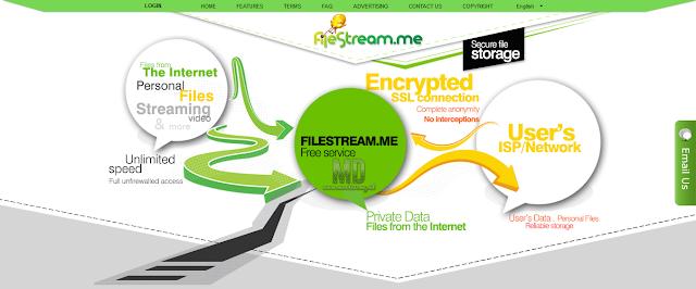 FIlestream - Mas Devz