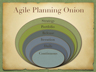 6 Levels of Agile Planning