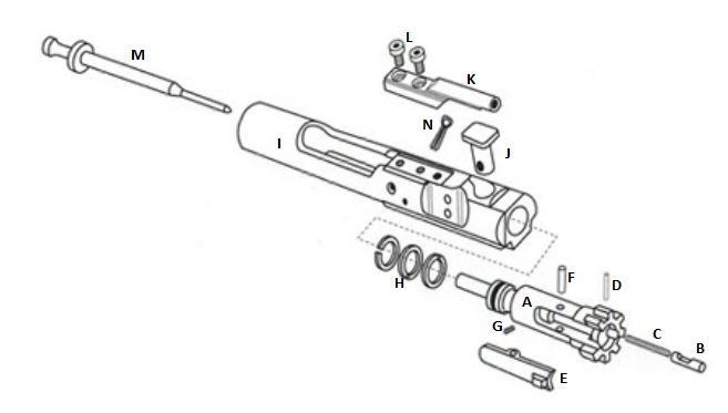Bolt Carrier of the rifle | AR-15 Basics: A Guide to the AR-15 Platform