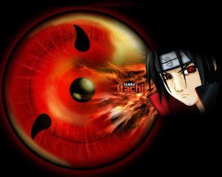 The Sharingan Eye Uchiha Itachi