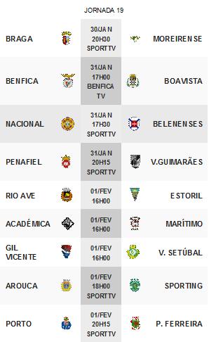 Primeira Liga 2014-2015 19ºJornada