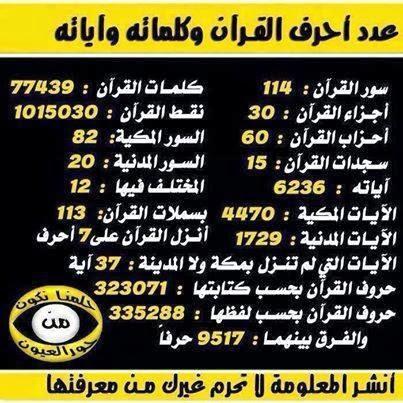 معلومات أساسية عن القرآن الكريم