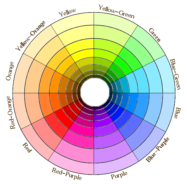 It May Look Scary And Confusing At First But By Knowing How The Colour Wheel Works You Will Easily Be Able To See What Colours Are Best Suited Your
