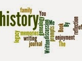 A word cloud for the Book of Me Written By You - the words are family history legacy memories writing journal genealogy you written discussion me prompts book by enjoyment the reflection of