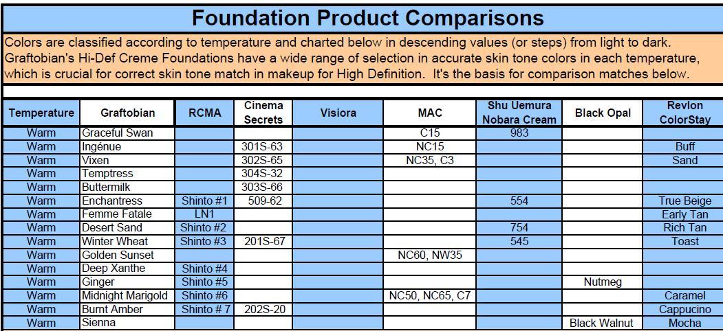Mary Foundation Color Chart Hobitfullring