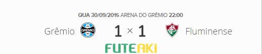 O placar de Grêmio 1x1 Fluminense pelas quartas de final da Copa do Brasil 2015