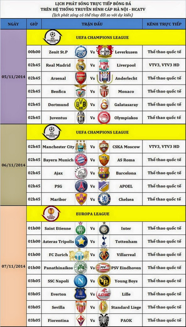 Lịch phát sóng bóng đá trực tiếp Champions League trên HCATV