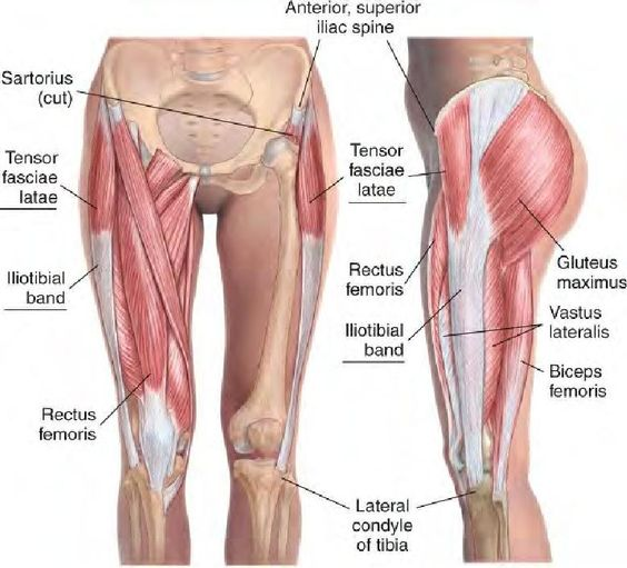 Watch How to treat your knee pain video