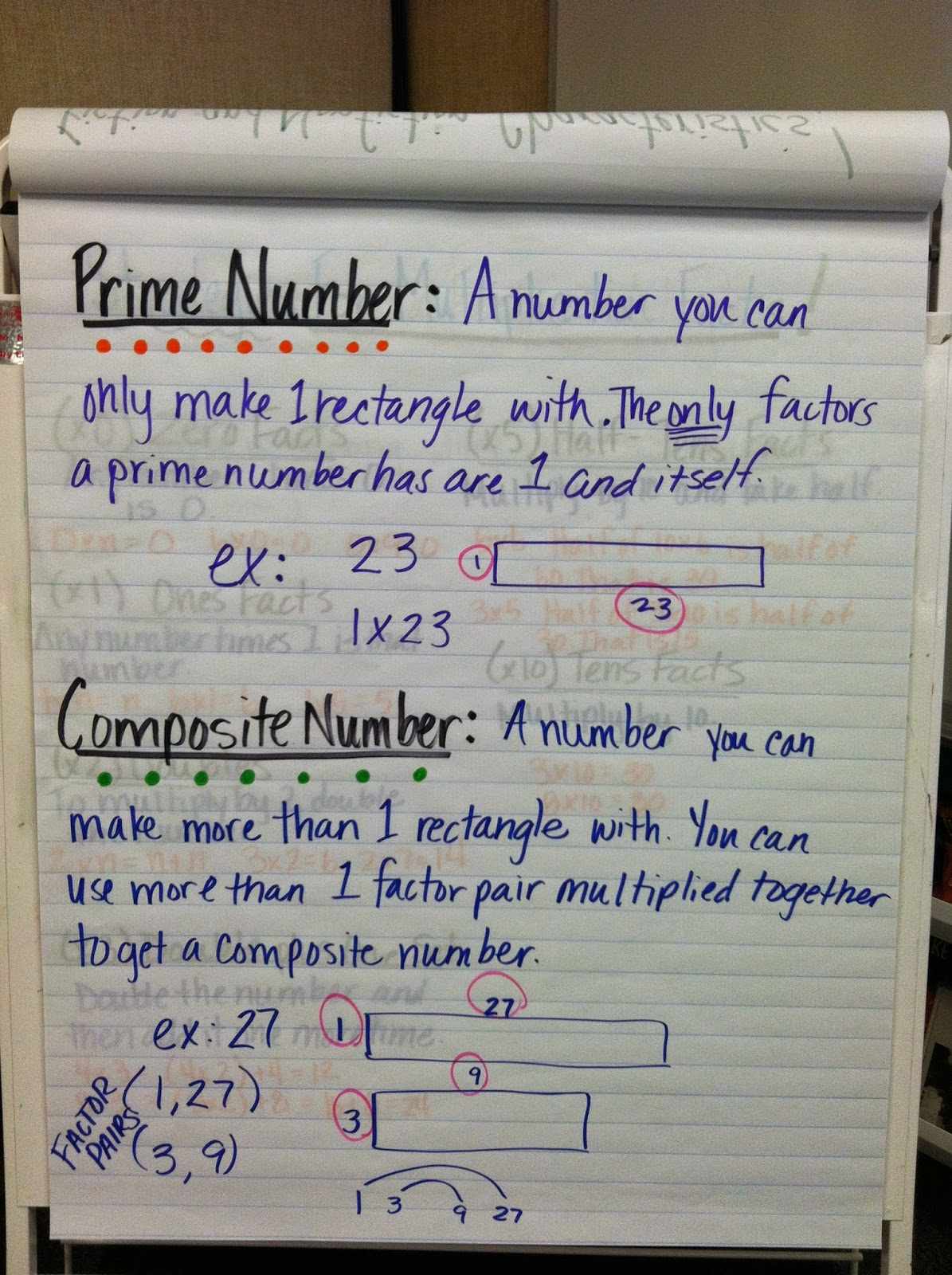mrs kortlever room 9 prime and compostie numbers