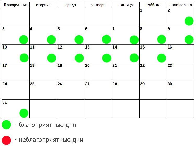 Для лев лунный календарь
