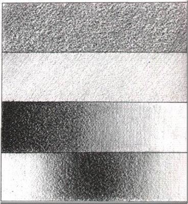 El vinagre y el peróxido de las manchas de pigmento