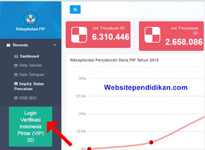 Cara Login Verifikasi Indonesia Pintar-VIP