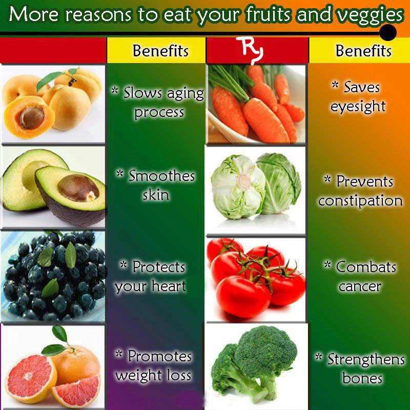 top healthy fruits and vegetables healthy fruits quotes