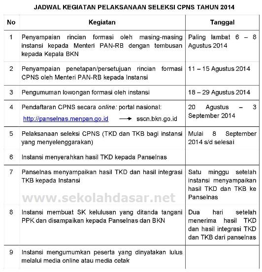 Jadwal Pelaksanaan Seleksi CPNS Tahun 2014