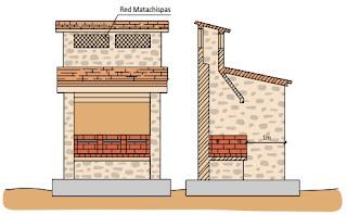Departamento de emergencias y protecci n civil uso de - Matachispas para chimeneas ...