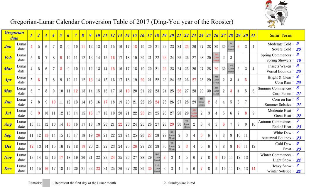 gregorian lunar calendar 2017