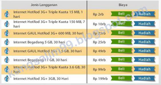 Image Result For Cek Paket Internet Xl
