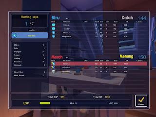 MicroVolts обзор игры
