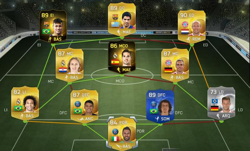 Review David Luiz TOTY