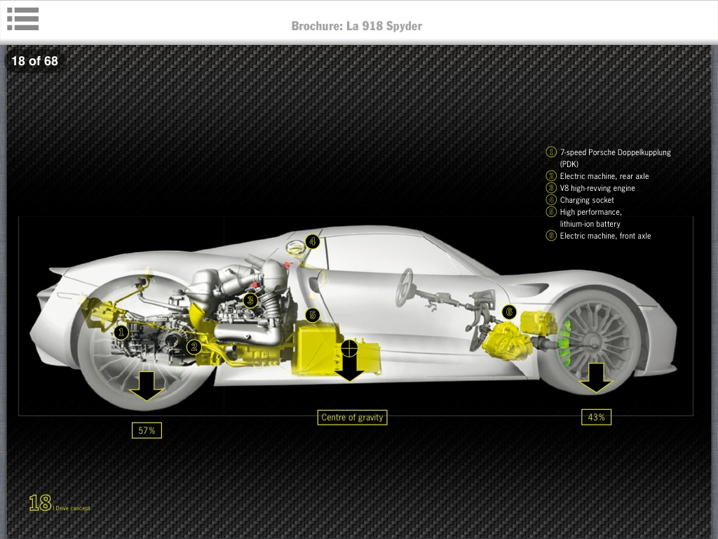 okokno porsche 39 s 918 spyder brochure leaked. Black Bedroom Furniture Sets. Home Design Ideas
