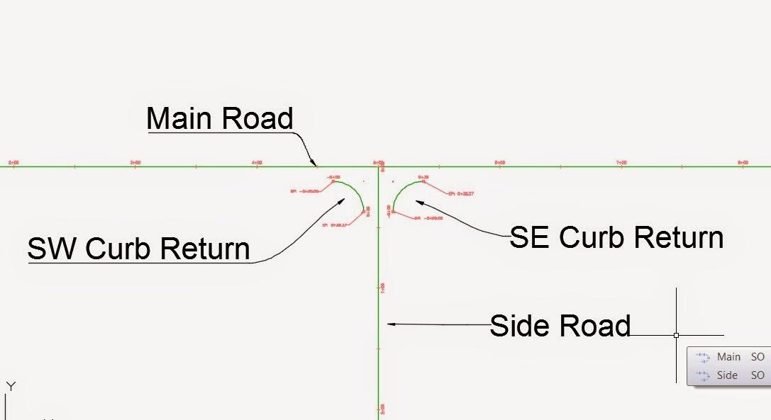 Tim S Civil 3d Blog Corridor Intersection Primer