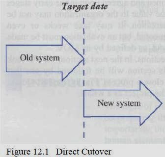 direct cut over parallel and phased approach 1 answer to briefly describe direct, parallel, and phased deployments what are the advantages and disadvantages of each deployment approach - 1703624.