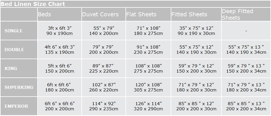 Bed Linen Measurements Part - 15: Part Of These Easy Cheap Filler Because Itu0027s Not Necessarily Mean Quality  Hospital Bed It Is Wrapped. So Once Affordable Mattress Wonu0027t ...