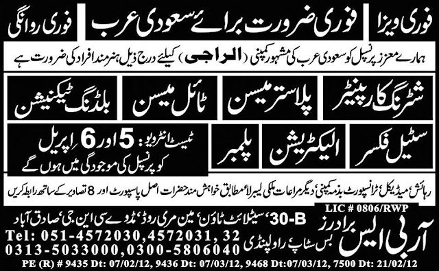 Jobs in Al Rajhi Construction Company, Jeddah, Saudi Arabia