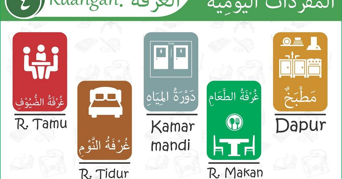 Kosakata Harian Bahasa Arab  Rumah Dan Ruangan Tutorial Bahasa Arab