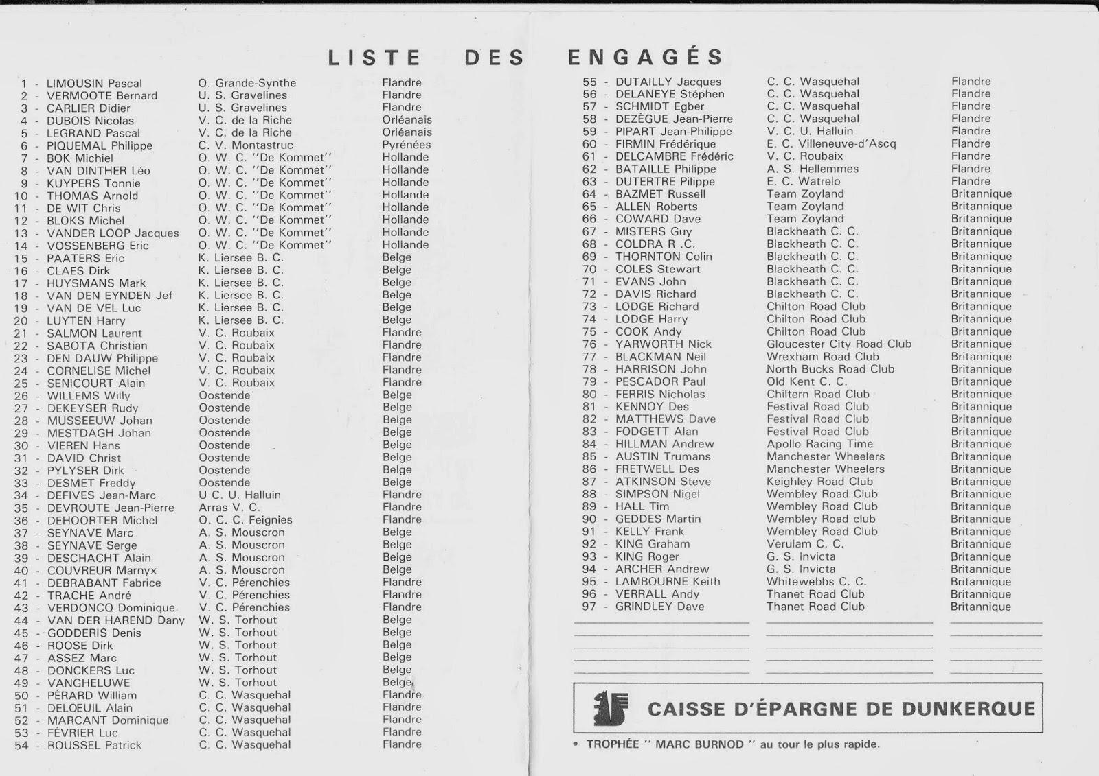 Circuit Cycliste du Port de Dunkerque 1986
