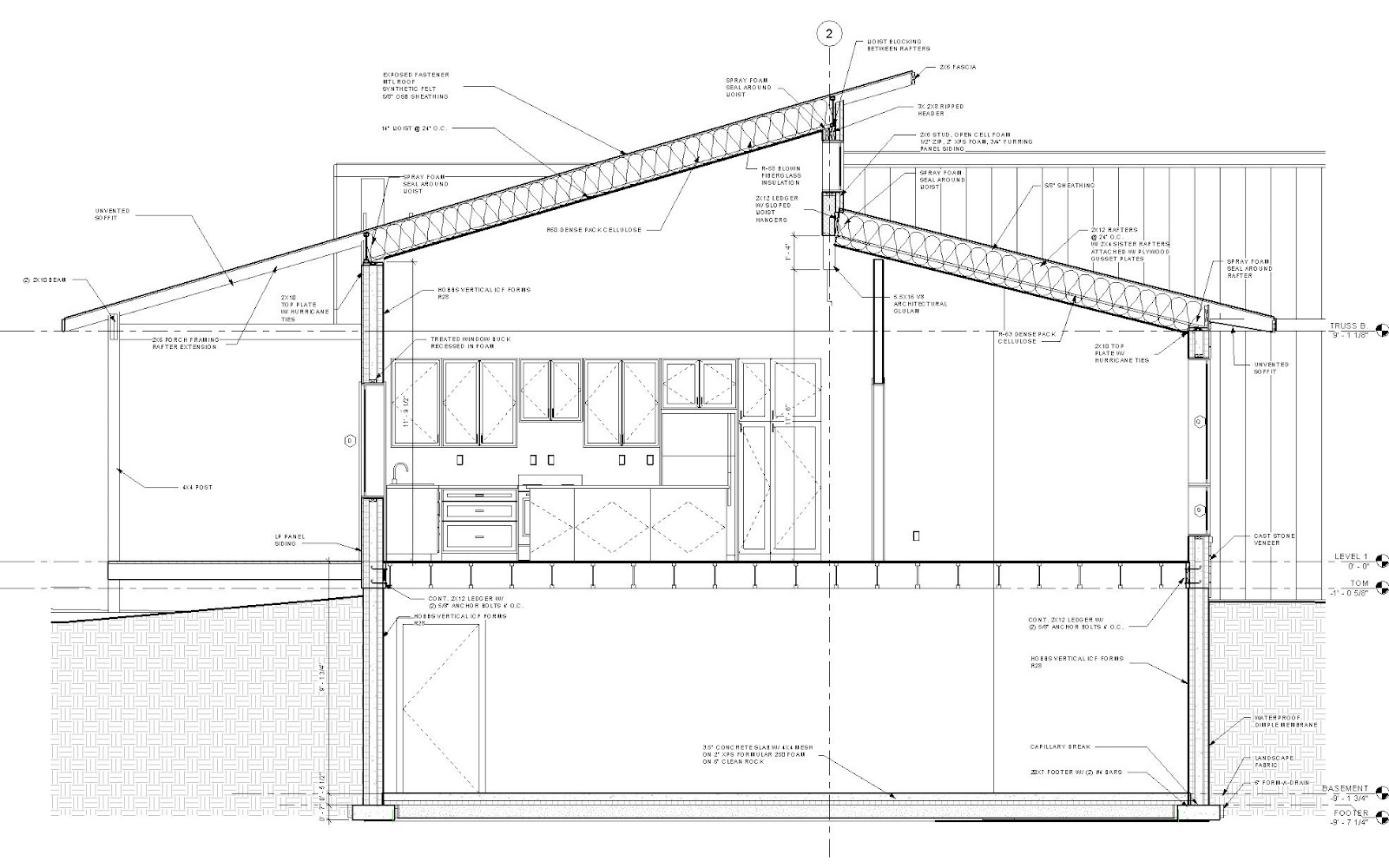 clerestory roof framing the design of the cabin