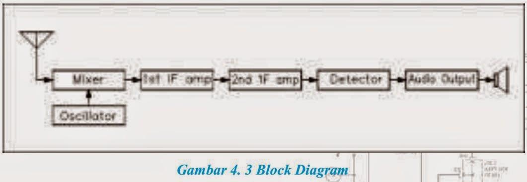 My project materi gto kelas xi diagram wiring wiring diagram asfbconference2016 Choice Image