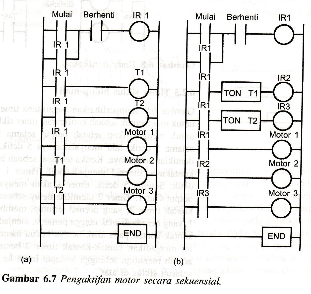 anak teknik elektronika  programmable logic controller  timer
