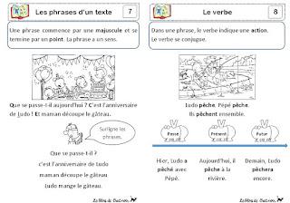 http://le-blog-de-chat-noir.eklablog.com/les-lecons-de-grammaire-a118498614