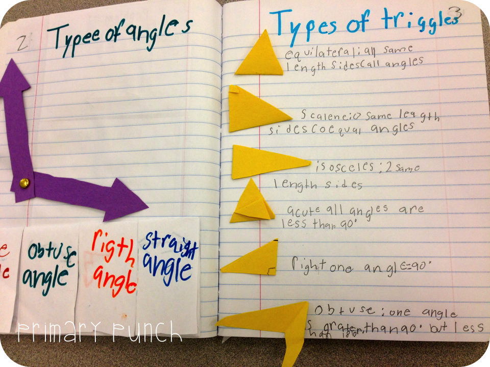 third grade essay rubric Title: 3rd grade writing rubric author: bcsc last modified by: lauren rothrock created date: 9/20/2013 1:13:00 am company: bcsc other titles: 3rd grade writing rubric.
