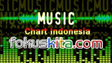 Download Lagu Terbaru Mp3 Gratis Gudang Lagu