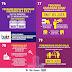 Bajet Johor 2016 Merancakkan Keusahawanan Johor