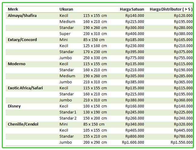 Daftar Harga PERSADA KARPET
