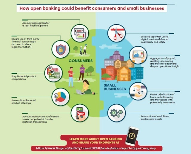How open banking could benefit consumers and small business #aptiknas