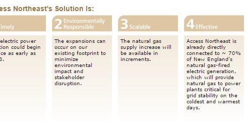 Bellingham Natural Gas Providers