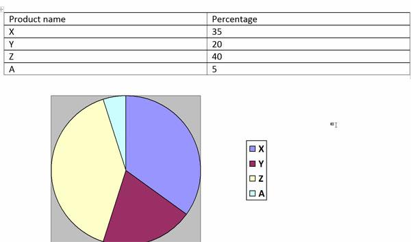 bảng số liệu thành biểu đồ 2