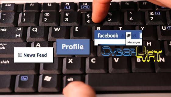 Fungsi Tombol Keyboard Untuk Menu Facebook
