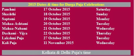 Calendar Dates 2015 2015 Durga Puja Date And Time