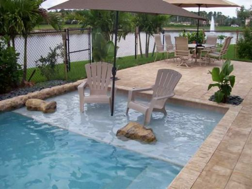 Private swimming pool design home design for Pictures of backyard pools